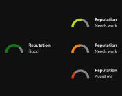 La réputation revient sur Xbox One