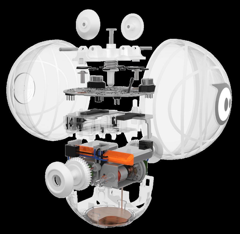 sphero-moteur